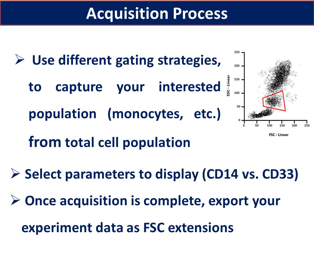 Principles Of Data Acquisition Experiment : Center of excellence in cancer research principles flow