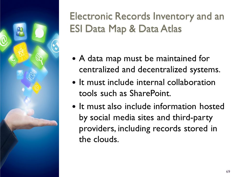 Electronic Inventory Devices : Electronic records management ppt download