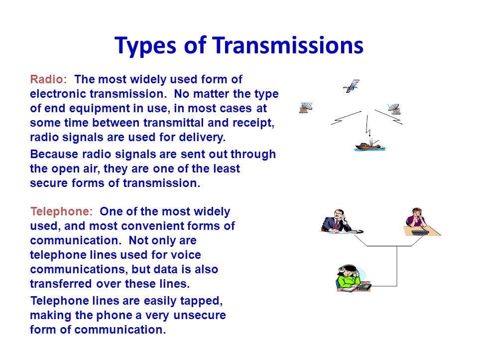 types of electronic communication Ecn is the abbreviation for electronic communication network  not only an inexpensive transaction medium for traders, but also rebates for certain order types,.