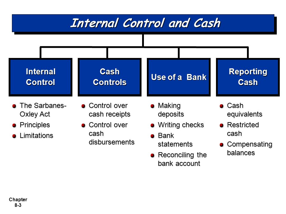 identify internal control weakness in cash receipts Gramiko, inc, processes its sales and cash receipts documents in the following manner: cash receipts each morning a mail clerk in the sales department opens the mail containing checks and remittance advices, which are then forwarded to the sales department supervisor, who reviews each check and forwards the checks and remittance advices to the.