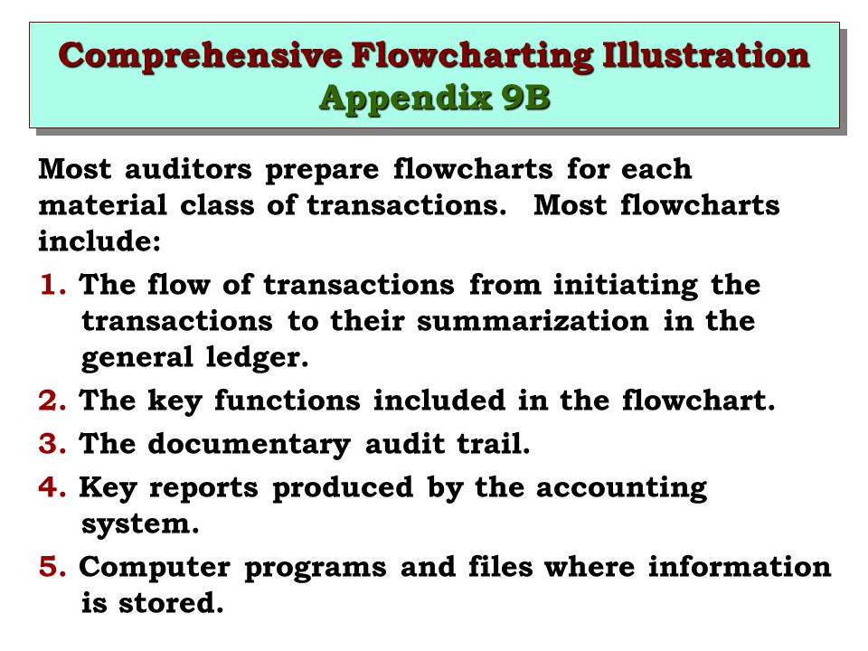 Comprehensive Flowcharting Illustration Appendix 9B