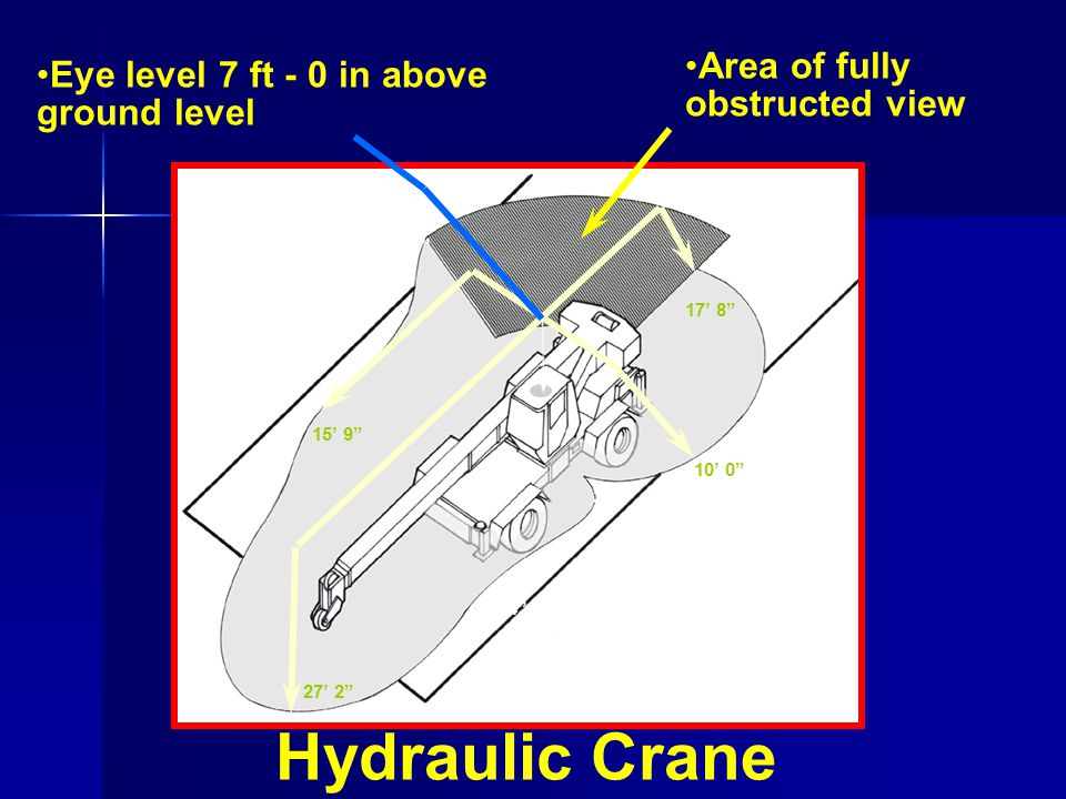 Hydraulic Crane Area of fully obstructed view