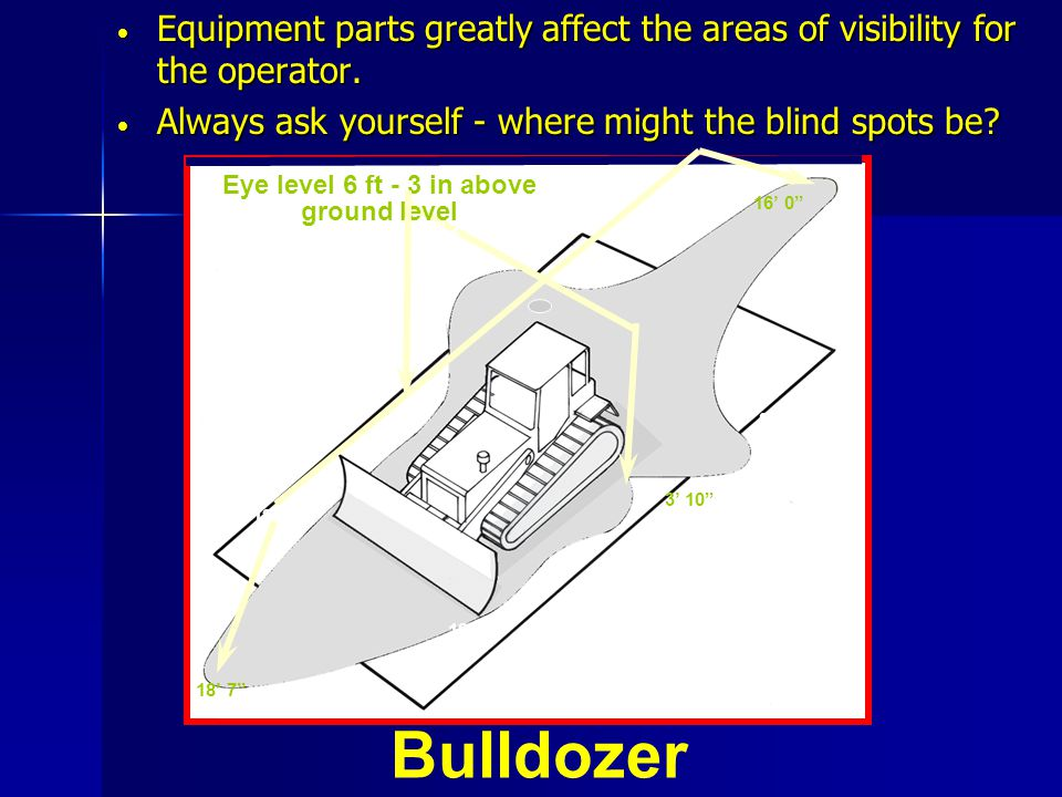 Equipment parts greatly affect the areas of visibility for the operator.