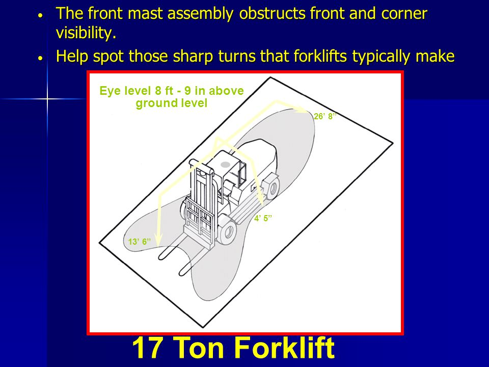The front mast assembly obstructs front and corner visibility.