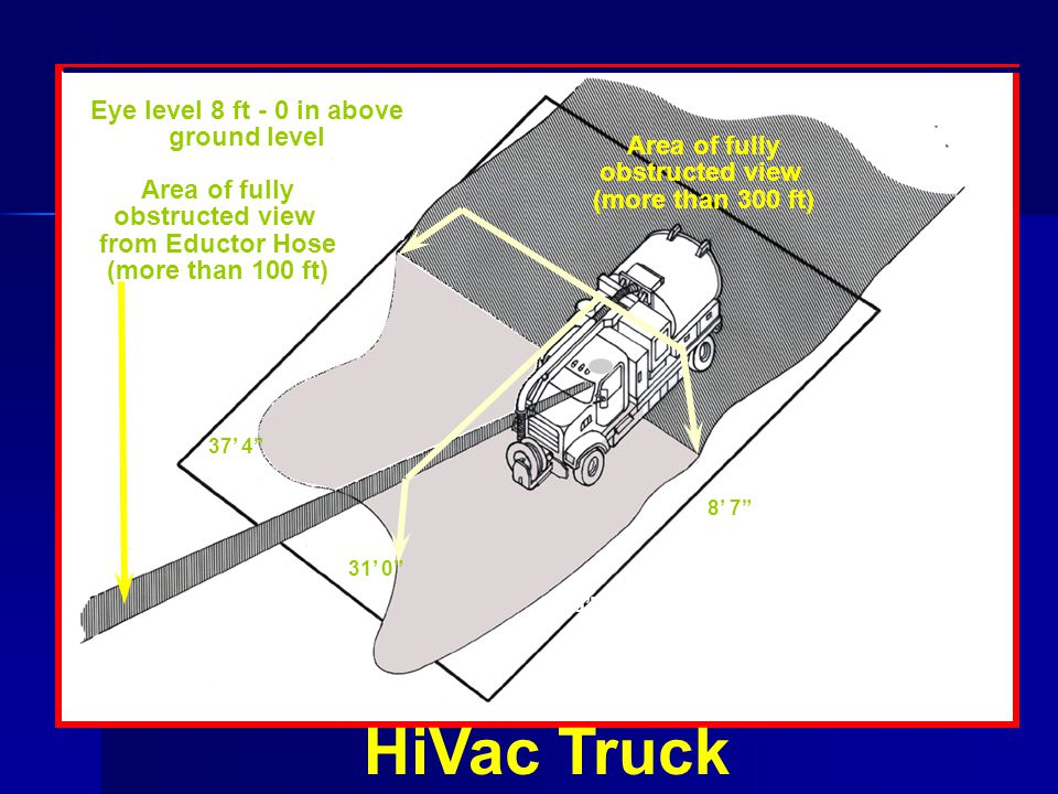 HiVac Truck Eye level 8 ft - 0 in above ground level Area of fully