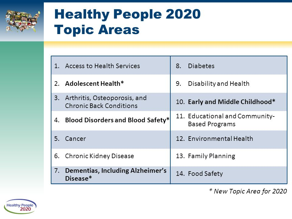 Healthy People 2020 A Resource for Promoting Health and Preventing Disease Throughout the Nation ...