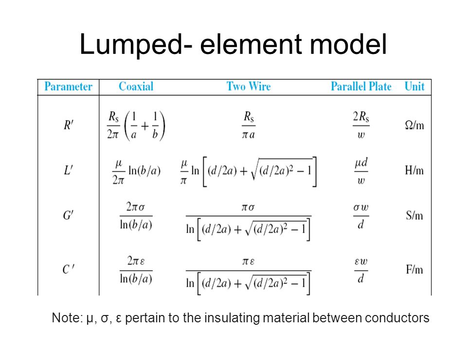Lumped- element model Note: µ, σ, ε pertain to the insulating material between conductors
