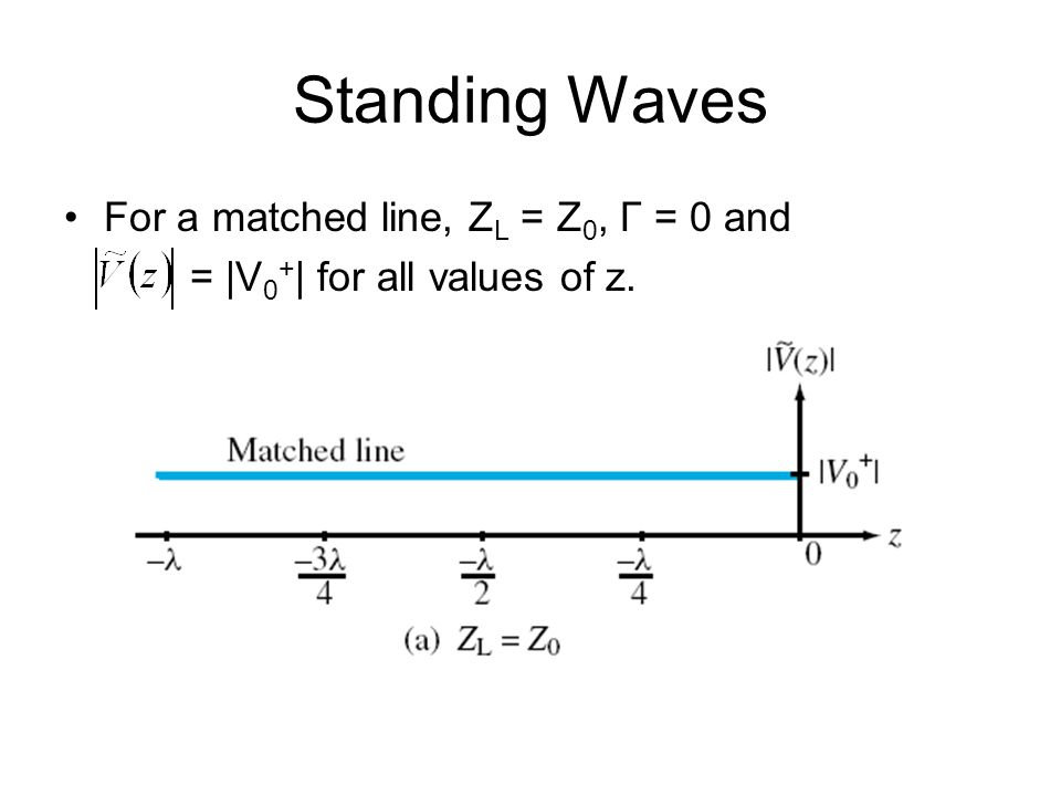 Standing Waves For a matched line, ZL = Z0, Γ = 0 and