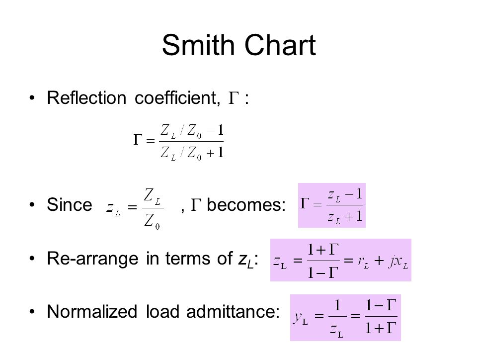 Smith Chart Reflection coefficient, Γ : Since , Γ becomes: