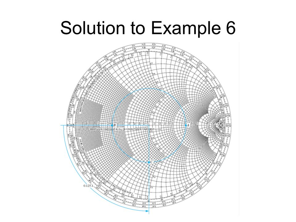 Solution to Example 6