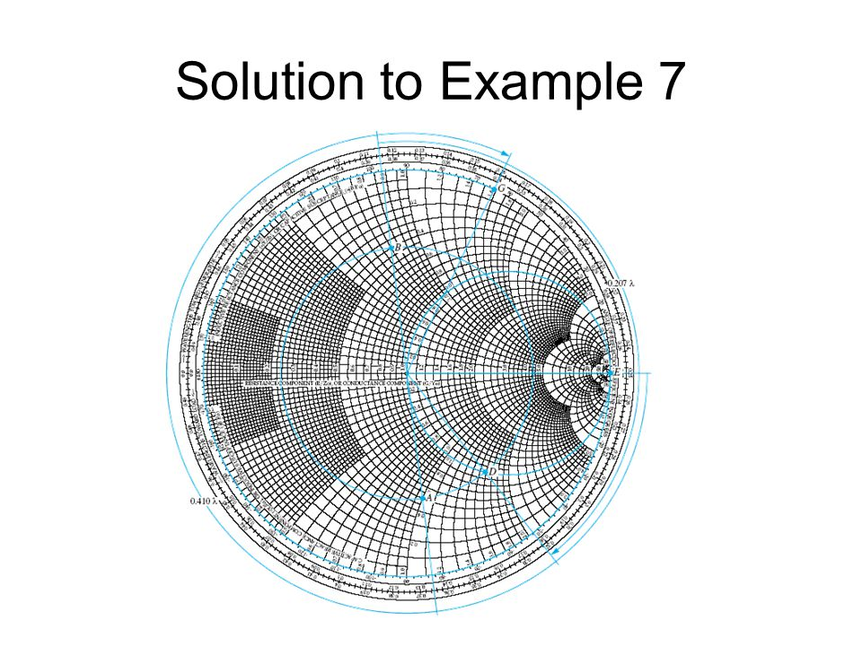Solution to Example 7
