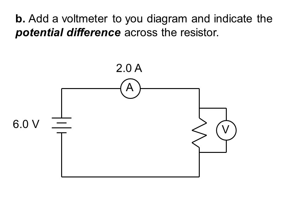 b. Add a voltmeter to you diagram and indicate the potential difference across the resistor.