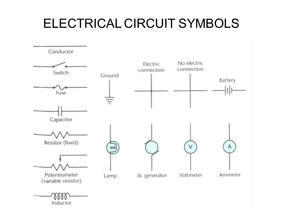 3 ELECTRICAL CIRCUIT SYMBOLS