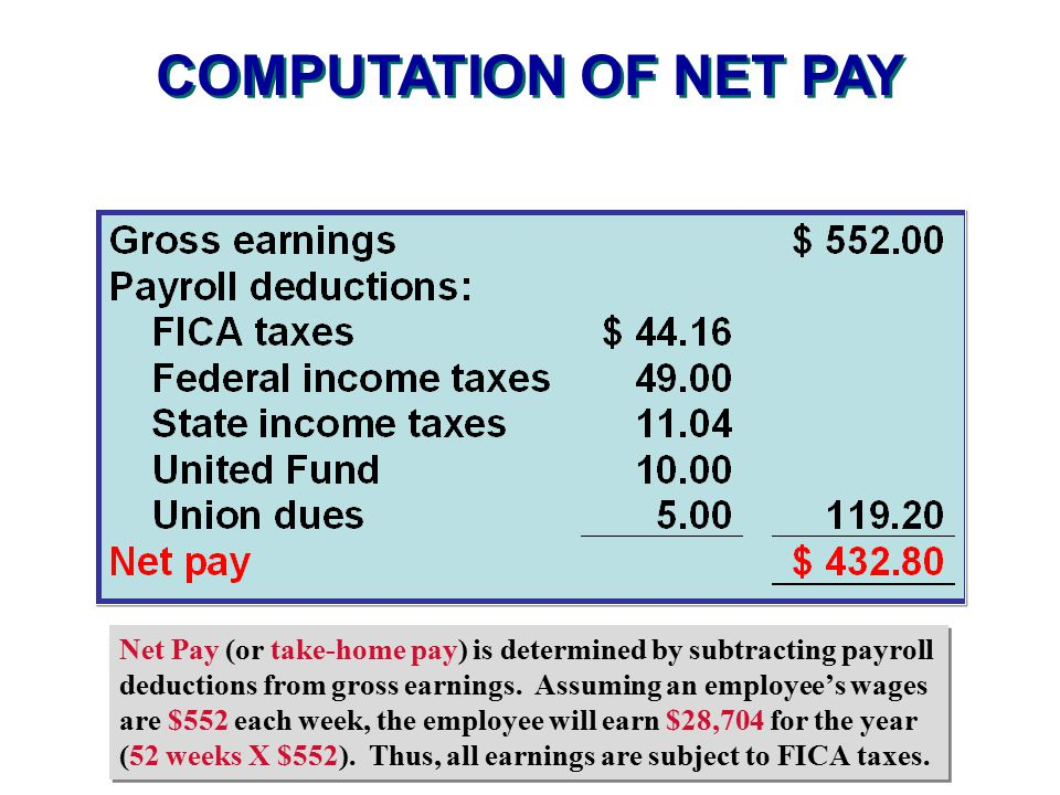 COMPUTATION OF NET PAY