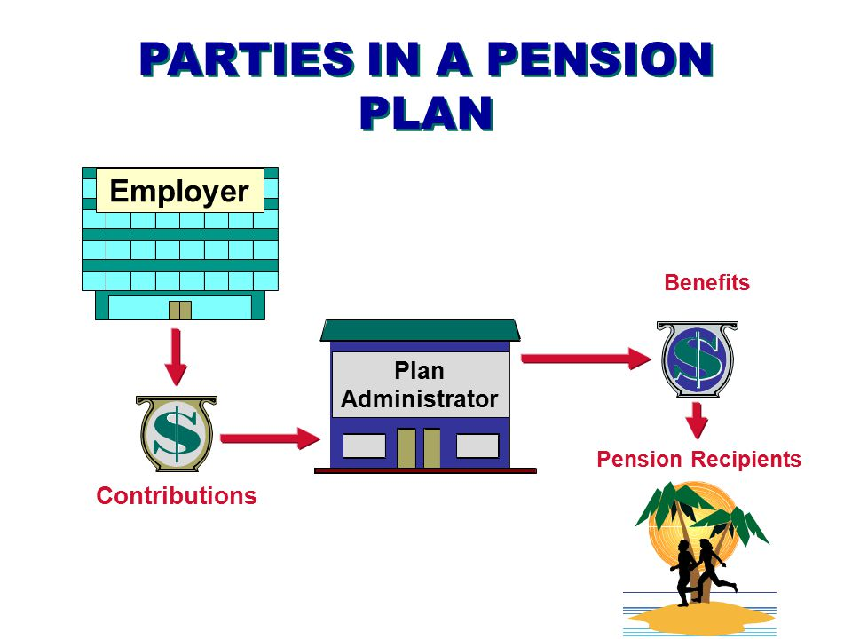 PARTIES IN A PENSION PLAN