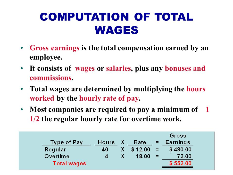 COMPUTATION OF TOTAL WAGES