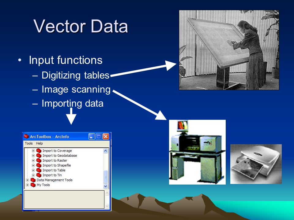 Vector Data Input functions Digitizing tables Image scanning