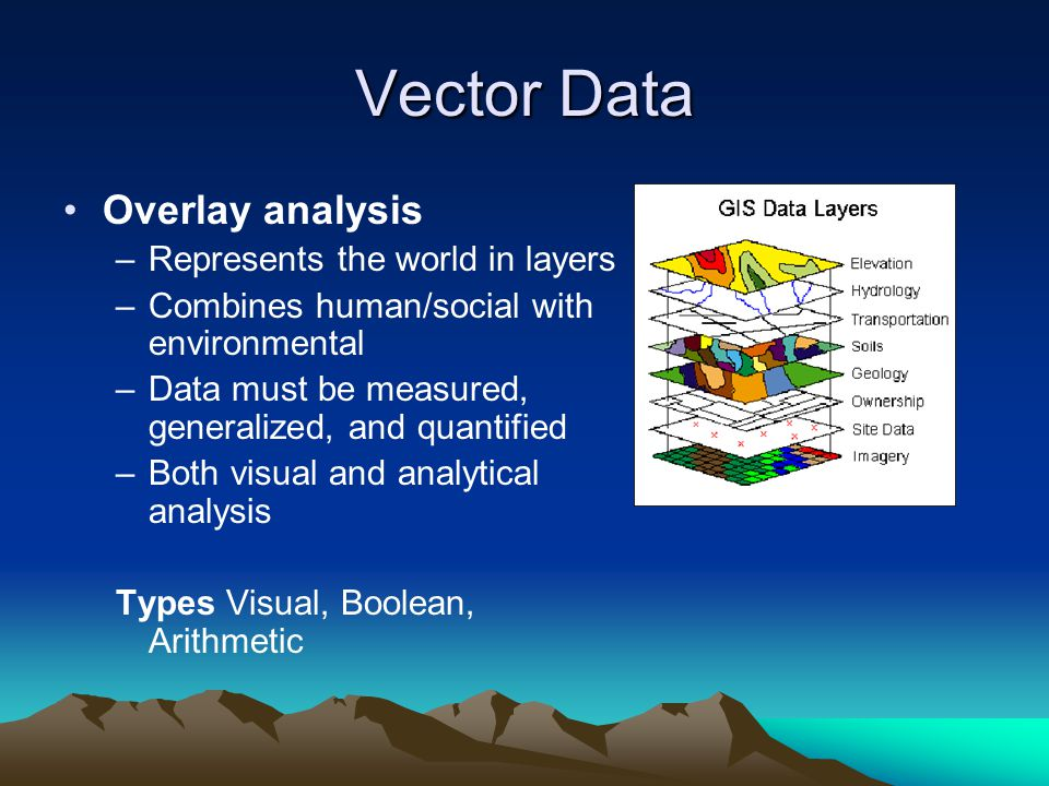 Vector Data Overlay analysis Represents the world in layers