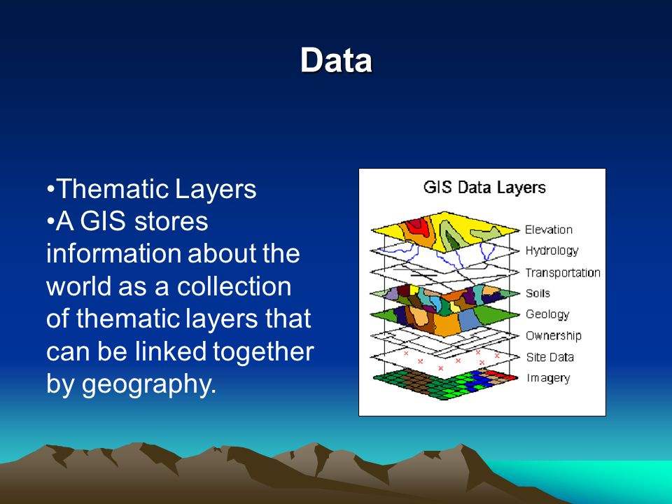 Data Thematic Layers.