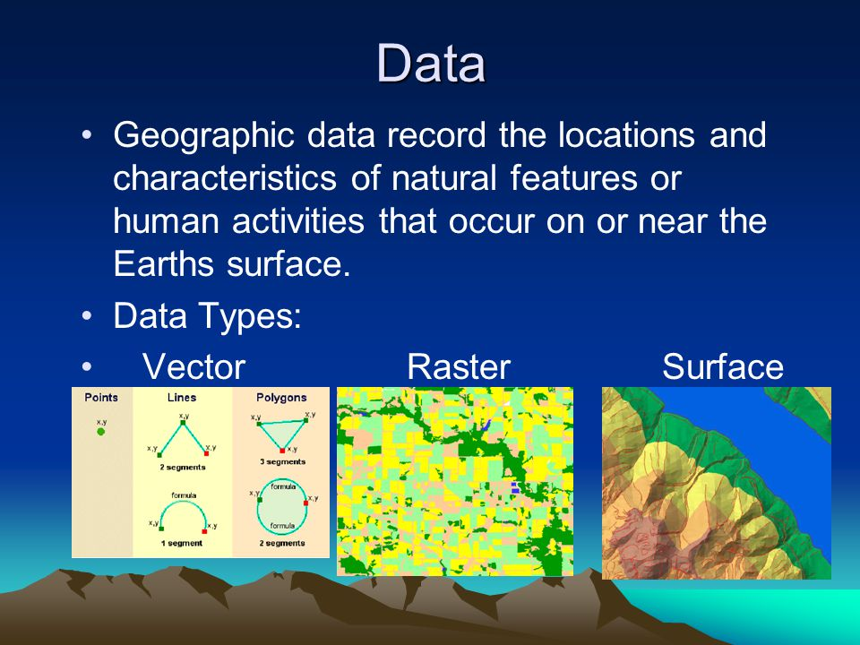 Data Geographic data record the locations and characteristics of natural features or human activities that occur on or near the Earths surface.