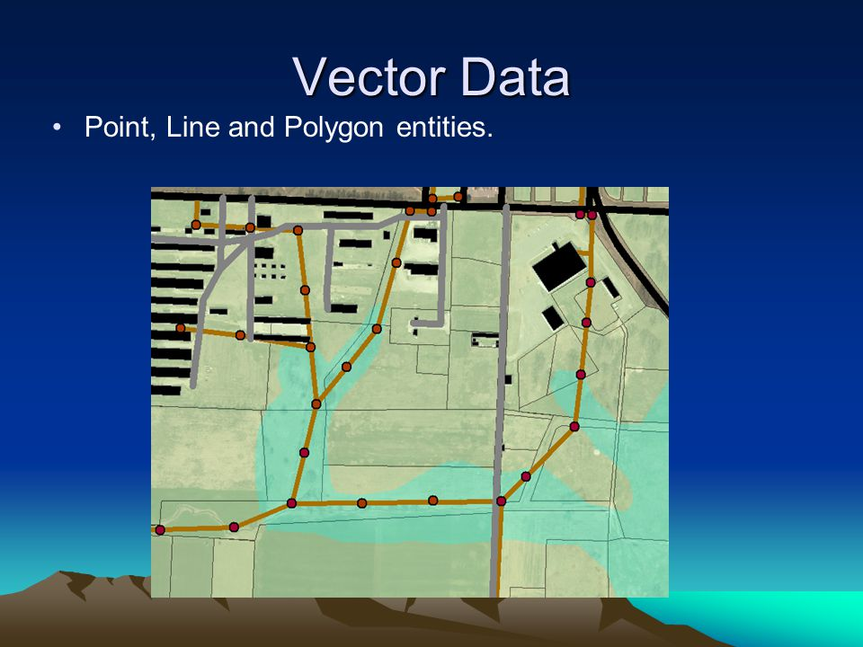 Vector Data Point, Line and Polygon entities.