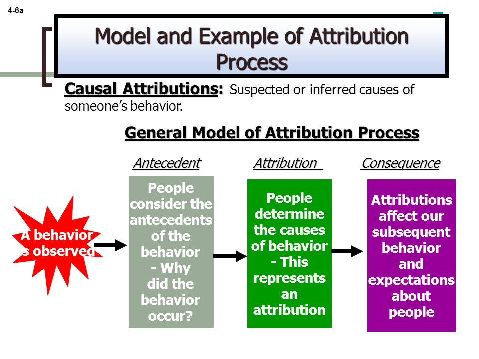 attribution process Here's where i was wrong, the widespread lack of sophistication in attribution isn't  a product problem it's just as much, if not more, a process.