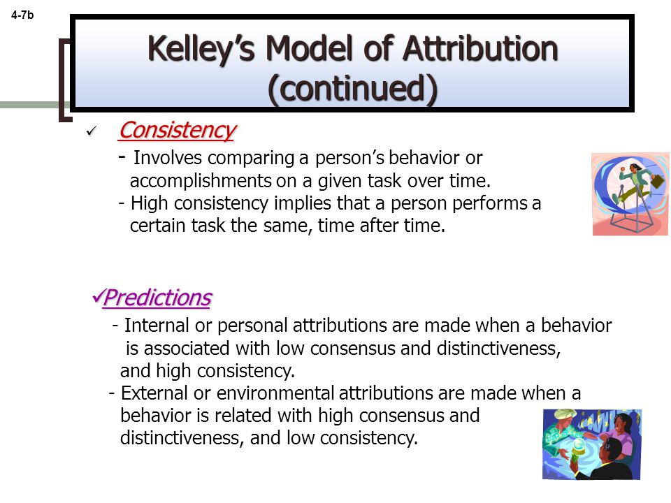 evaluate kelleys co variation model of attribution Kelleys covariation-principle (anova-model) affects -- causal attribution -- responsibility evaluation of the basics of attribution theory.