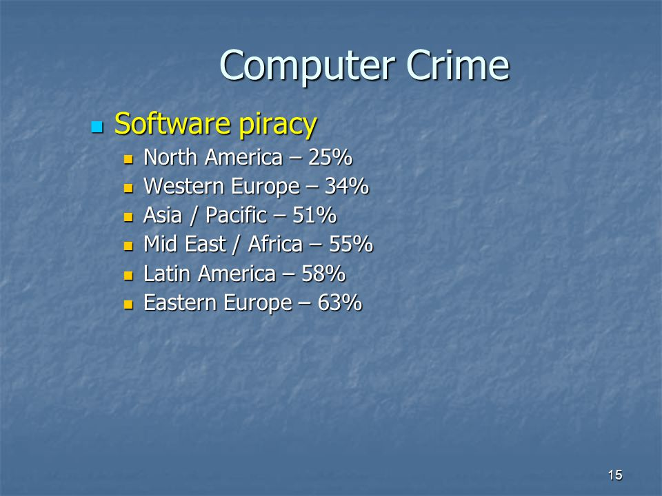 software piracy a big crime with Movies or television shows), and software piracy (eg, computer  the  encyclopedia of criminology and criminal justice, first edition edited by jay s.