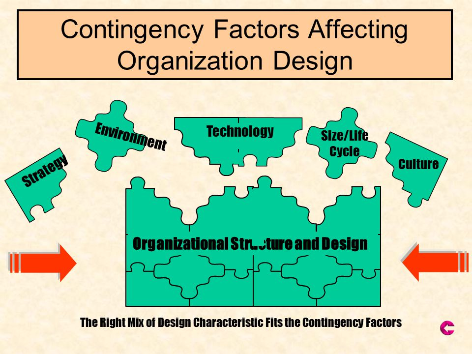 environmental contingency factors on organisational design Organization mintzberg synthesizes the four contingency factors of the  organization (age and size, technical system, environment characteristics and  location of.