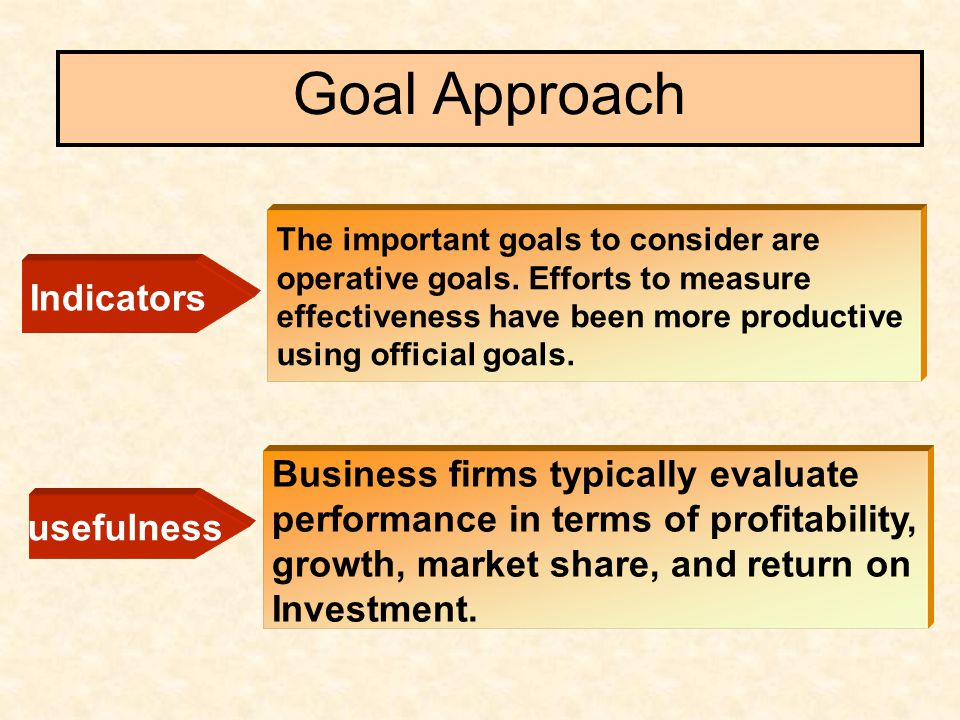approaches that a business firm could Business-level strategy  business-level strategy is concerned with a firm's position in an industry, relative to competitors and to the five forces of competition.