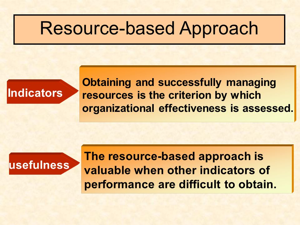 resource based theory Based view seems particularly appropriate for examining strategic alliances be-cause firms essentially use alliances to gain access to other firms' valuable.