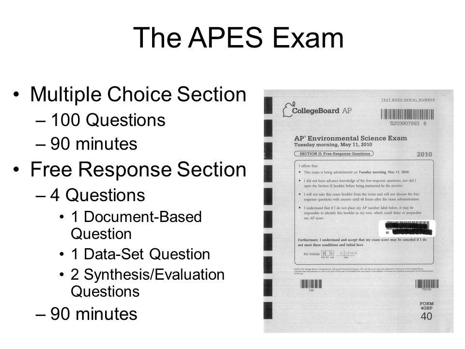 Average AP Environmental Science Score