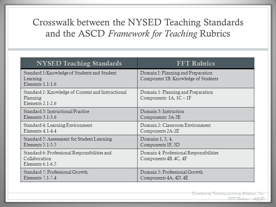 Nysed Teacher Certification Image Information