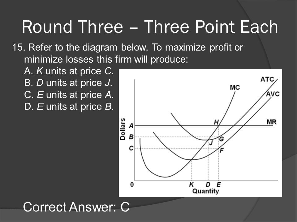 refer to the diagram. to maximize profits or minimize losses, this ...