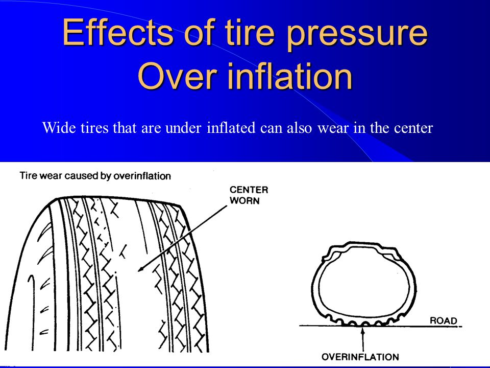 effects of tire pressure on tire inflation essay Search termpaperwarehousecom for student essays, research papers and book reports we have a virtual warehouse full of term papers find the perfect one by entering.