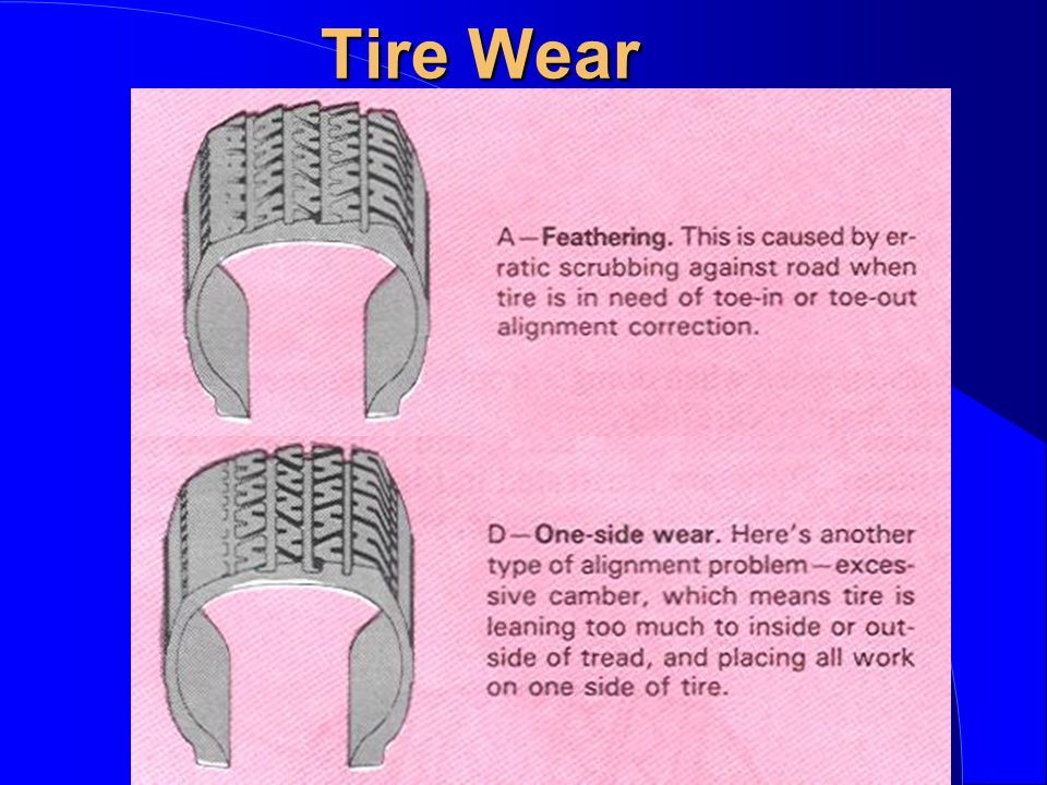 How To Measure Tire Tread >> Tire Tech 101 What is a tire made of. - ppt video online download