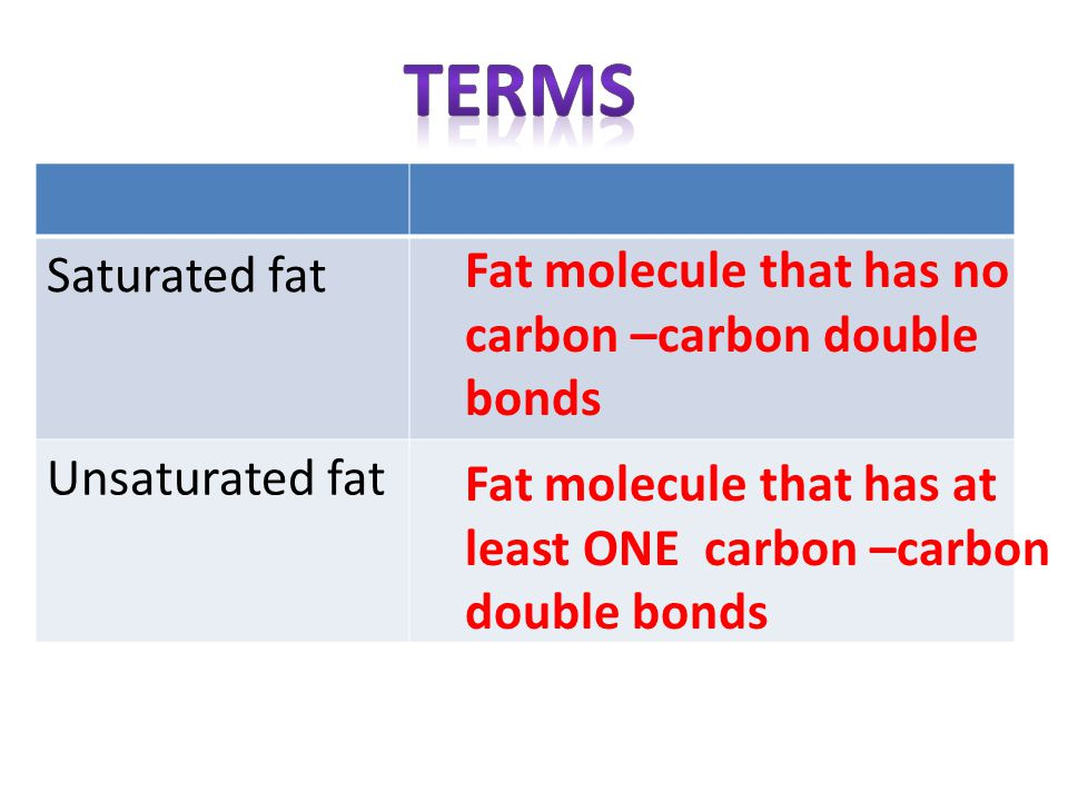 Is Unsaturated Fat A Liquied At Room Temperature