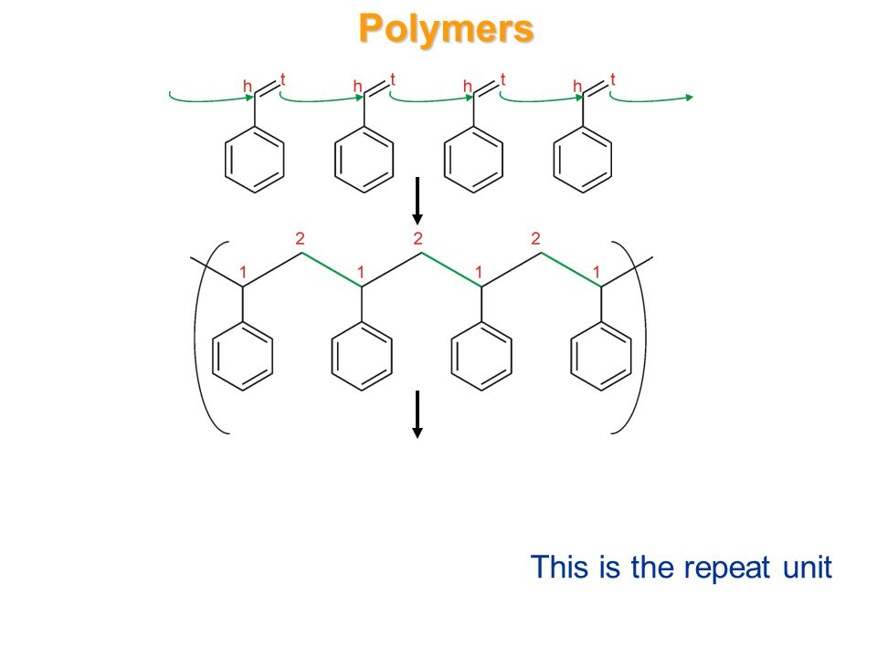Polymers This is the repeat unit