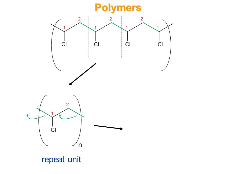 Polymers repeat unit