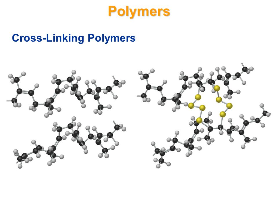 Polymers Cross-Linking Polymers