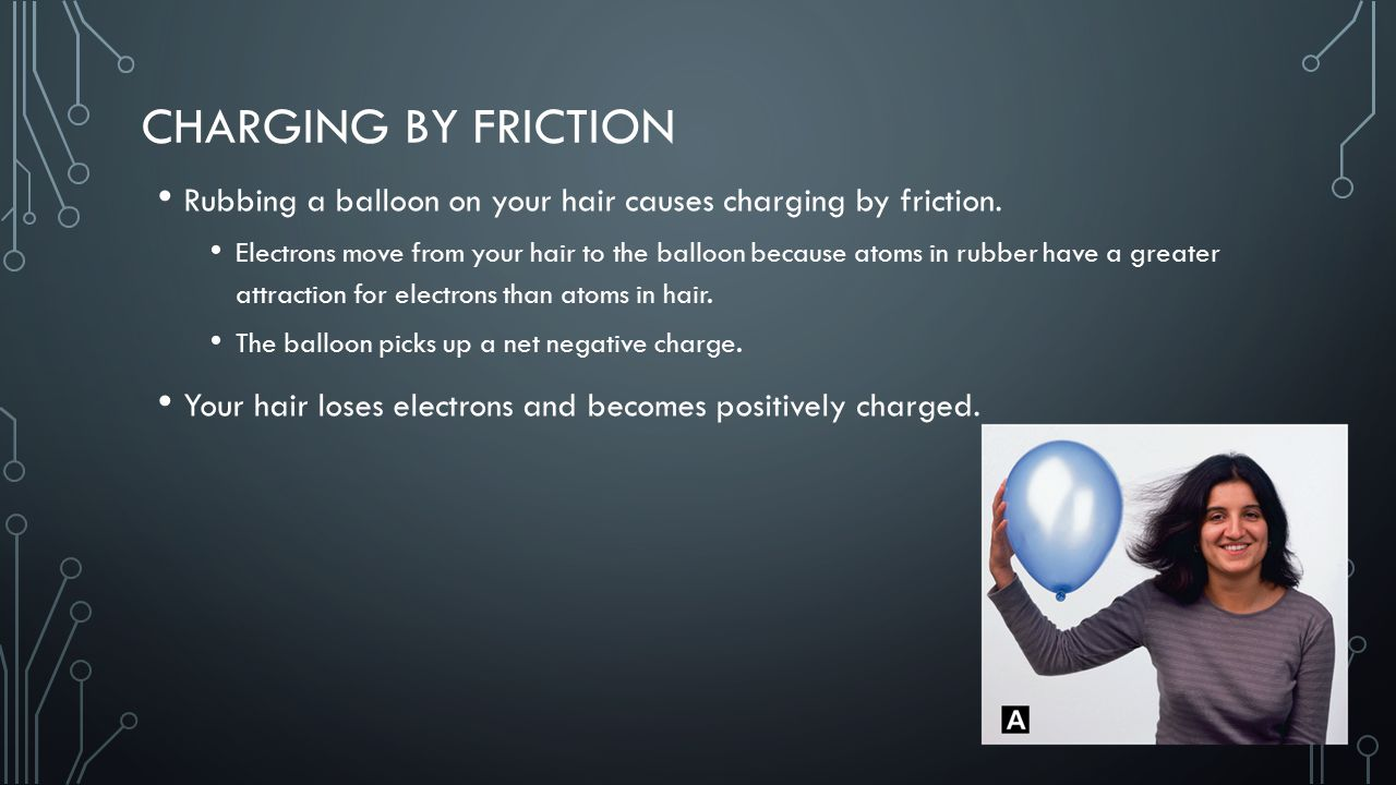 Charging by Friction Rubbing a balloon on your hair causes charging by friction.