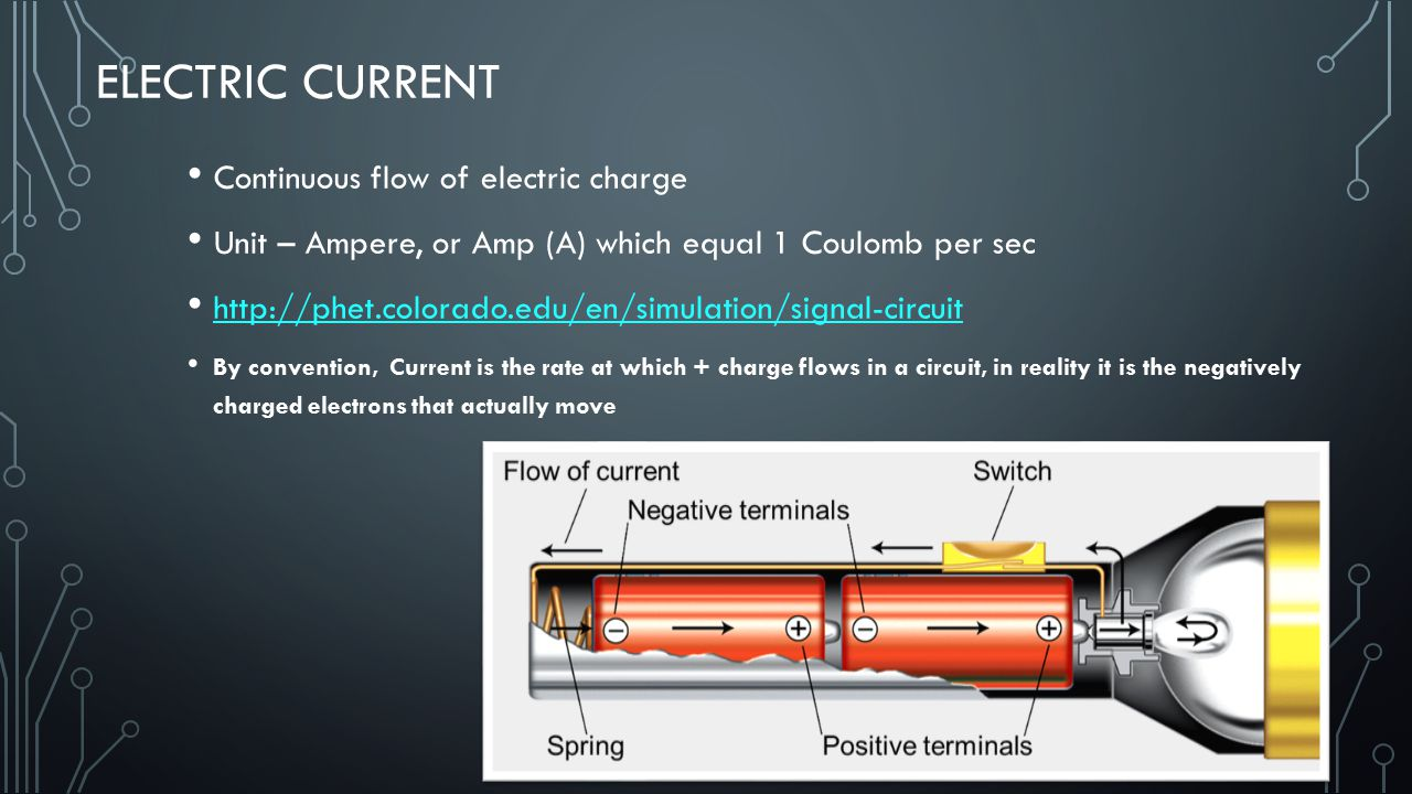 Electric Current Continuous flow of electric charge