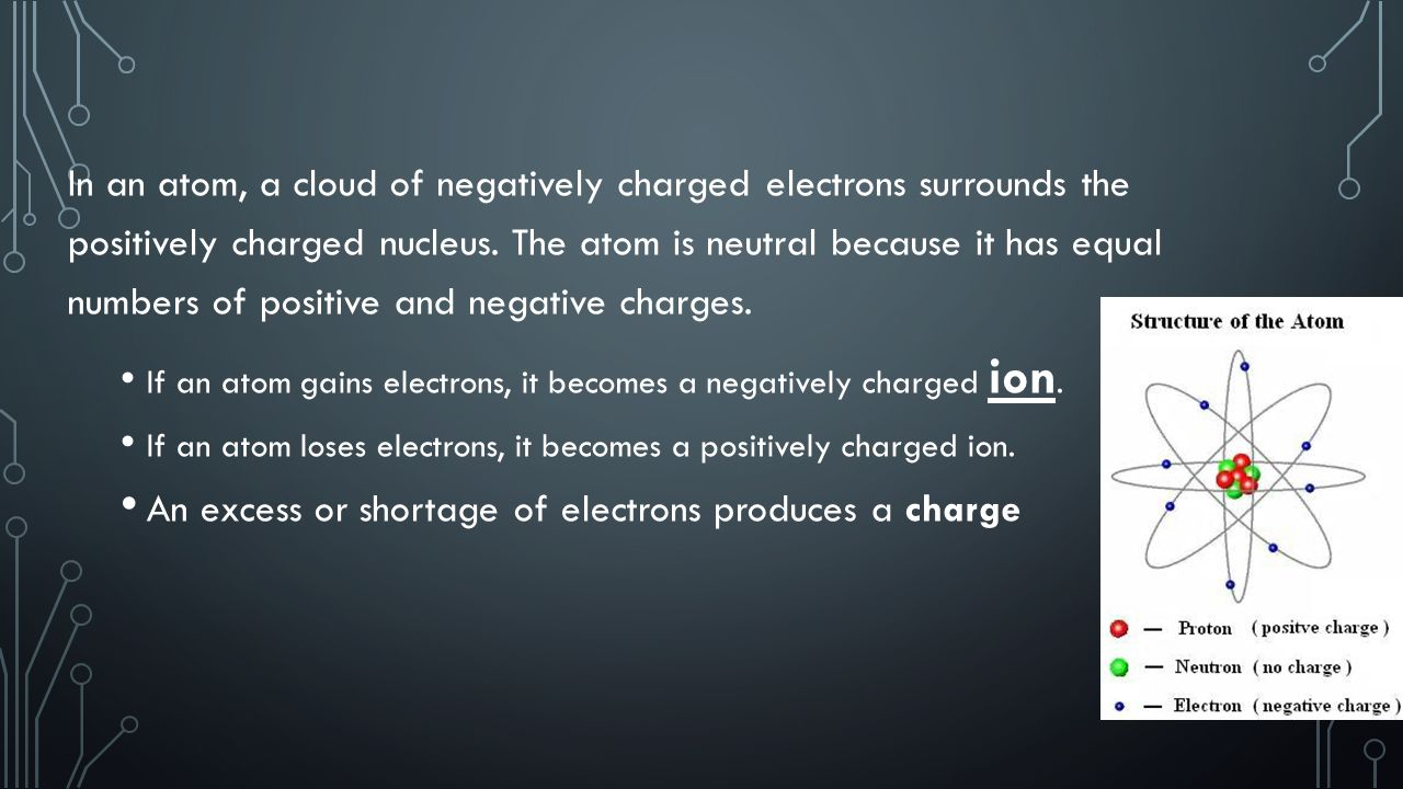 An excess or shortage of electrons produces a charge