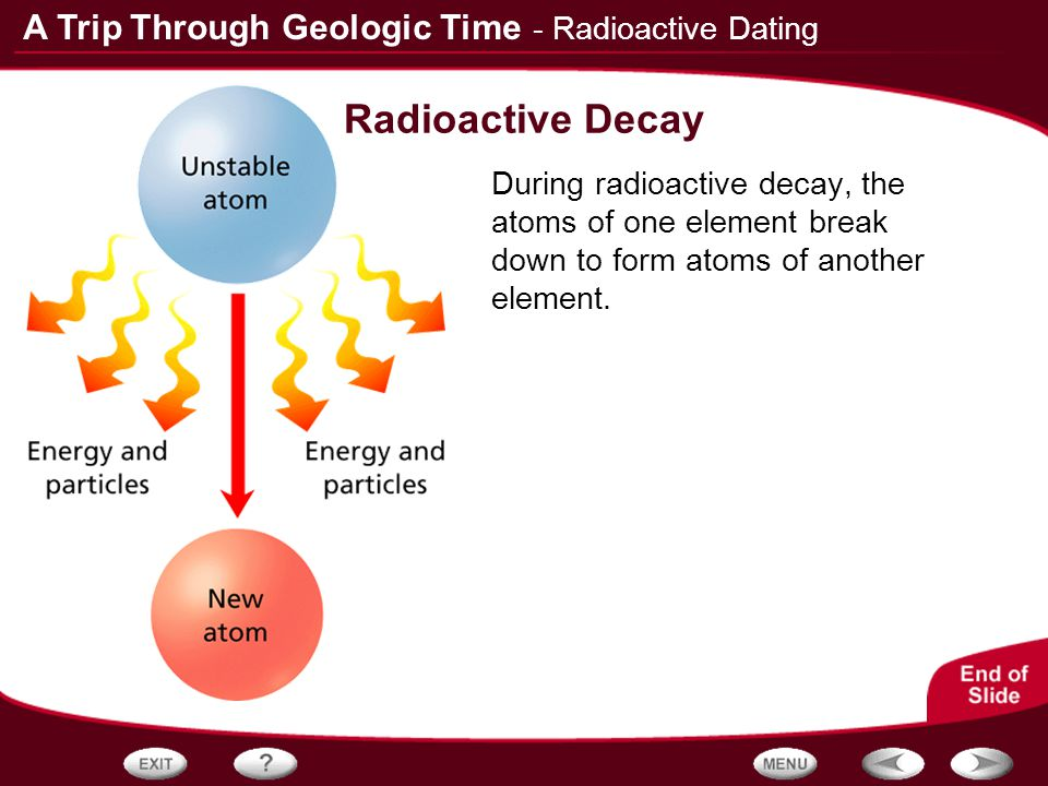 Geologists use radioactive dating too fast 7