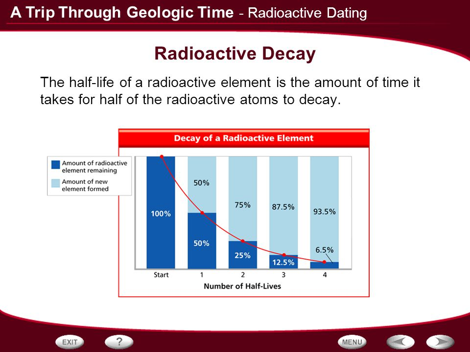 the problem with radioactive dating Radio active decay webquest   (google search nova radiocarbon dating and click the first link, click launch interactive.