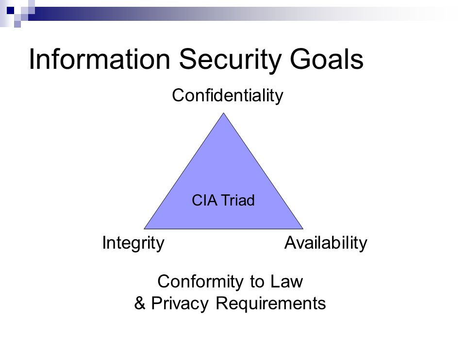 Right! seems Threesome security confidentiality integrity availability something
