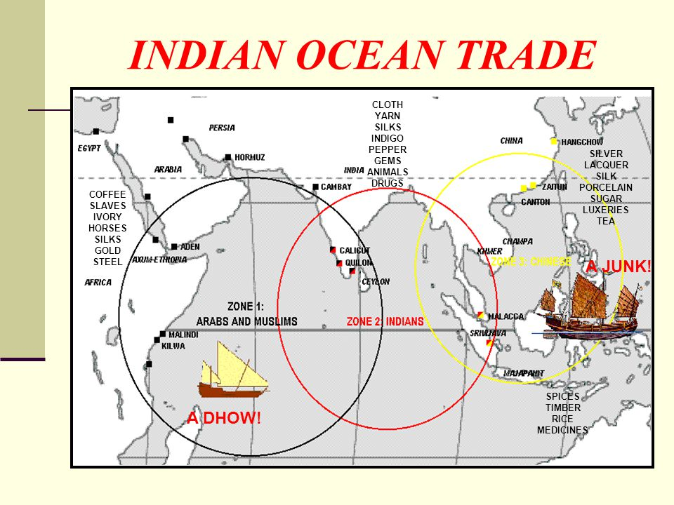 post classical india and east asia The indian ocean trade routes connected southeast asia, india, arabia, and east africa from at least the third century bce, long-distance sea trade moved across a web of routes linking all of those areas as well as east asia (particularly china) long before europeans discovered the.