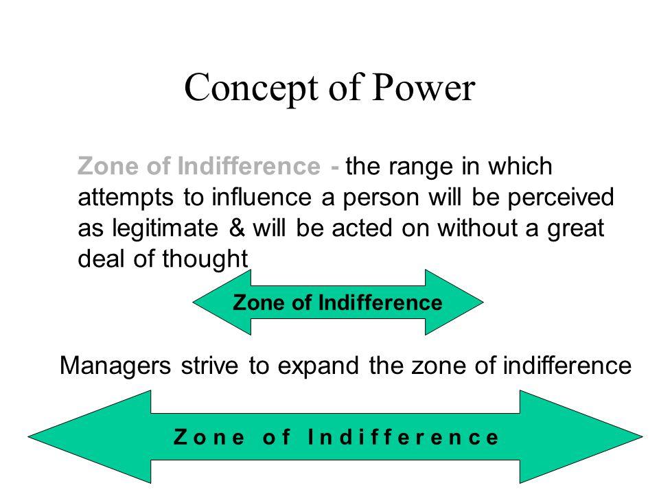 organizational behaviour power Power in organizational behaviour 1 power packed performances bysri ankitabalaji kulkahema rnidribajirmansi priyaaopurohi m.