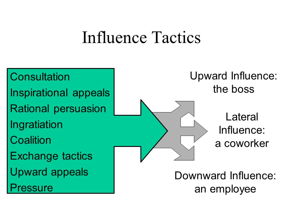silent authority and upward appeal influence A indicators that a person lacks power due to low centrality two forms of influence upward appeal silent authority and upward appeal are two 12nchap010.