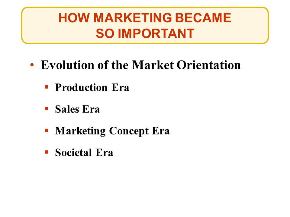 HOW MARKETING BECAME SO IMPORTANT